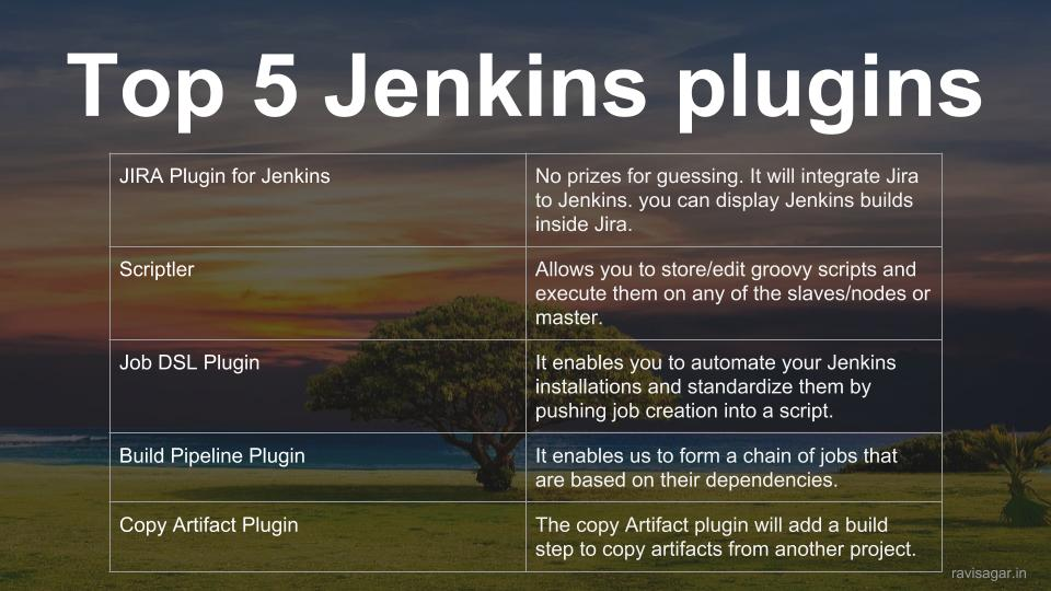 Top 5 Jenkins plugins to make your life and work much easier