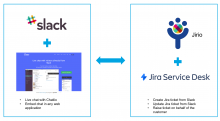 Live chat with Jira